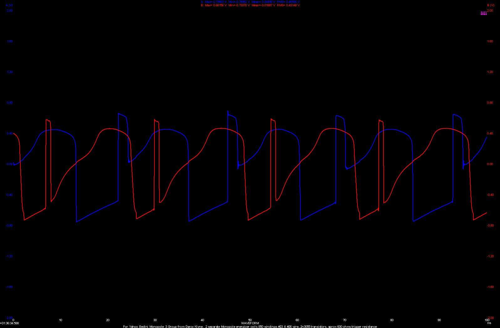 Bedini Motor Circuit Schematic